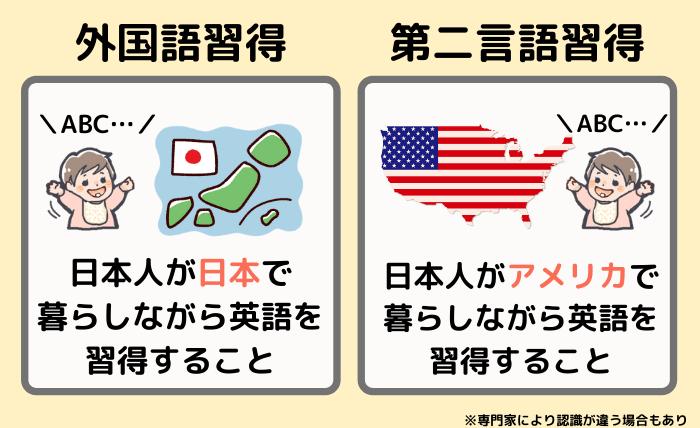 外国語環境と第二言語環境の違い